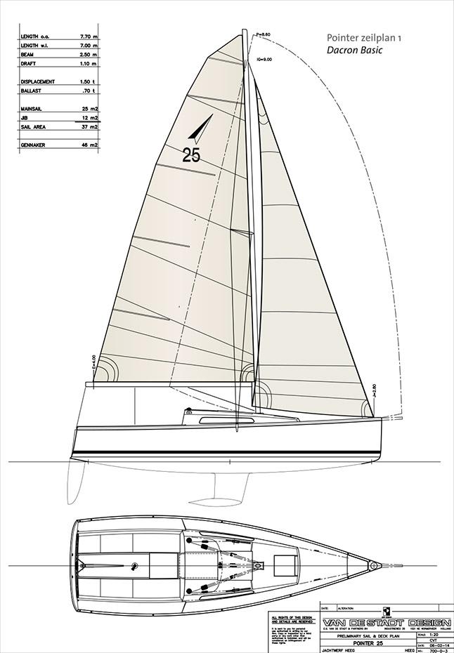 Zeilplan Dacron Basic