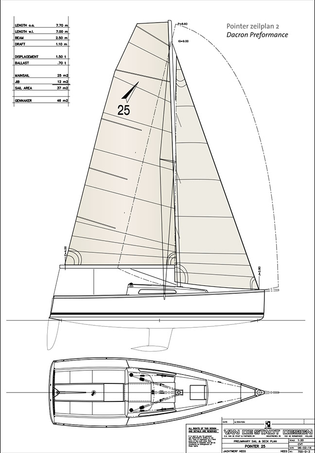 Sailplan Dacron Performance